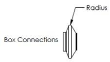 Radius_BoxConnections.jpg