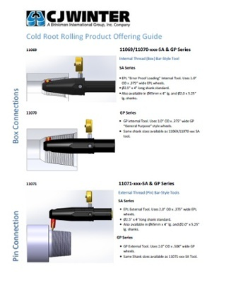 Cold Root Rolling Product Offering Guide